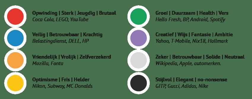 Kleurenwaaier Logo ontwerp Graphic Junkie